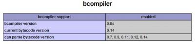 Linux: bcompiler e PHP